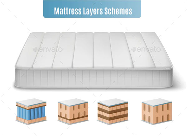 Mattress Layers Scheme Mockup Set