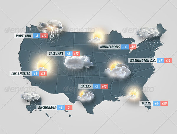 Realistic Weather Icons Set