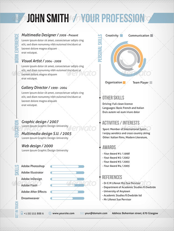24  single page resumes