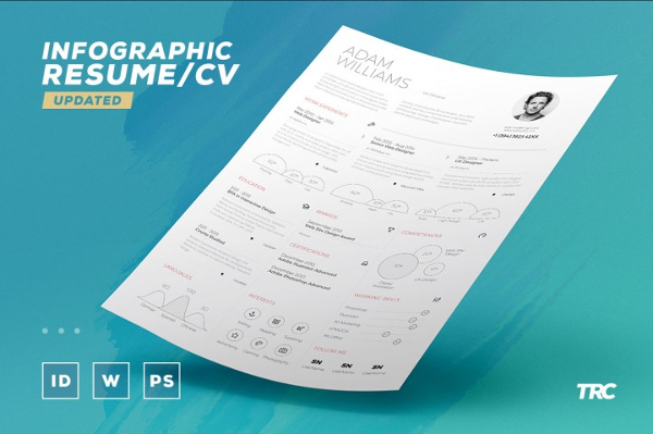 Infographic Resume Indesign Template