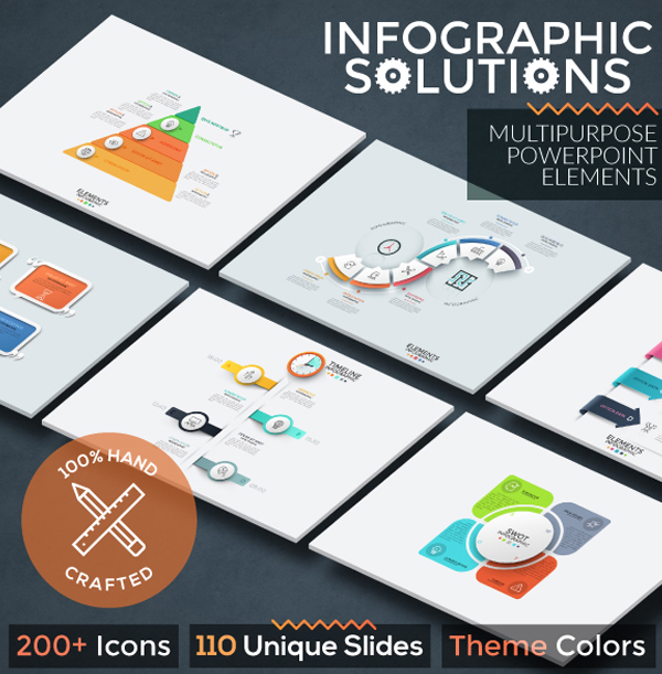 Best Infographic PowerPoint Template