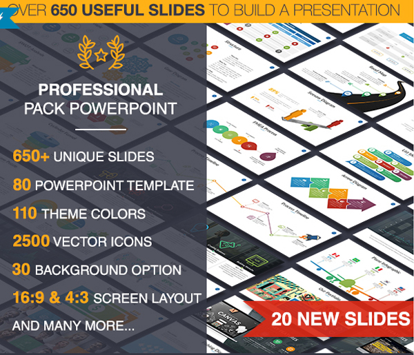Best Professional PowerPoint Template Pack