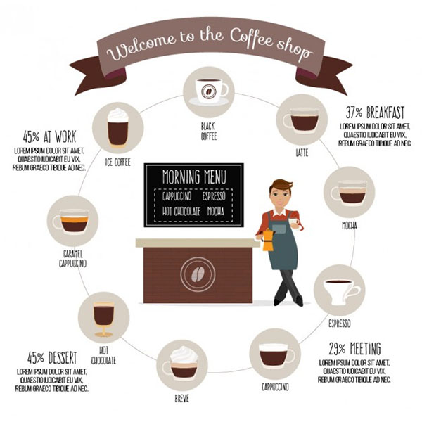 Coffee Shop Menu Free Vector
